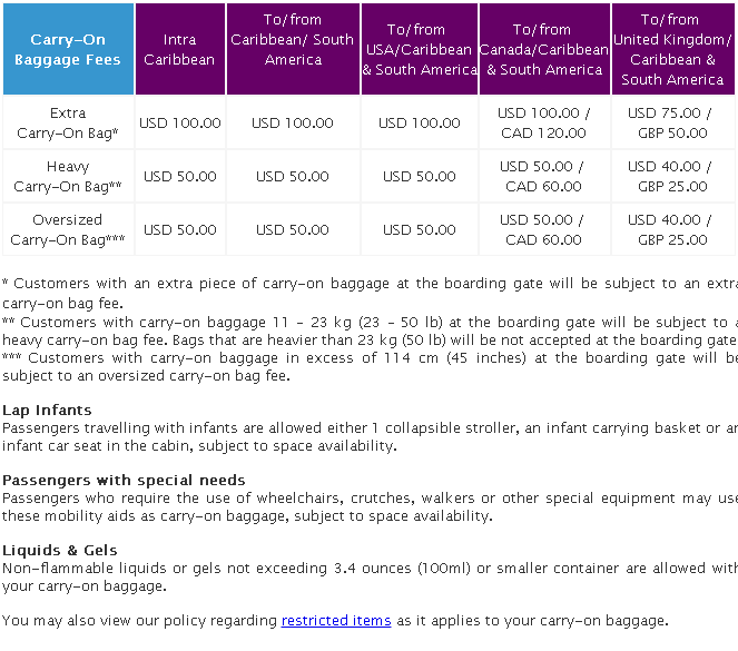 caribbean-airlines-baggage-allowance