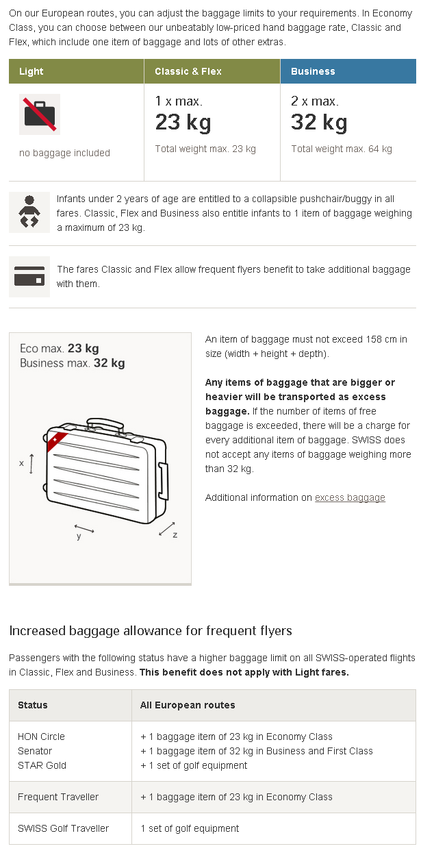 Baggage limits on European routes