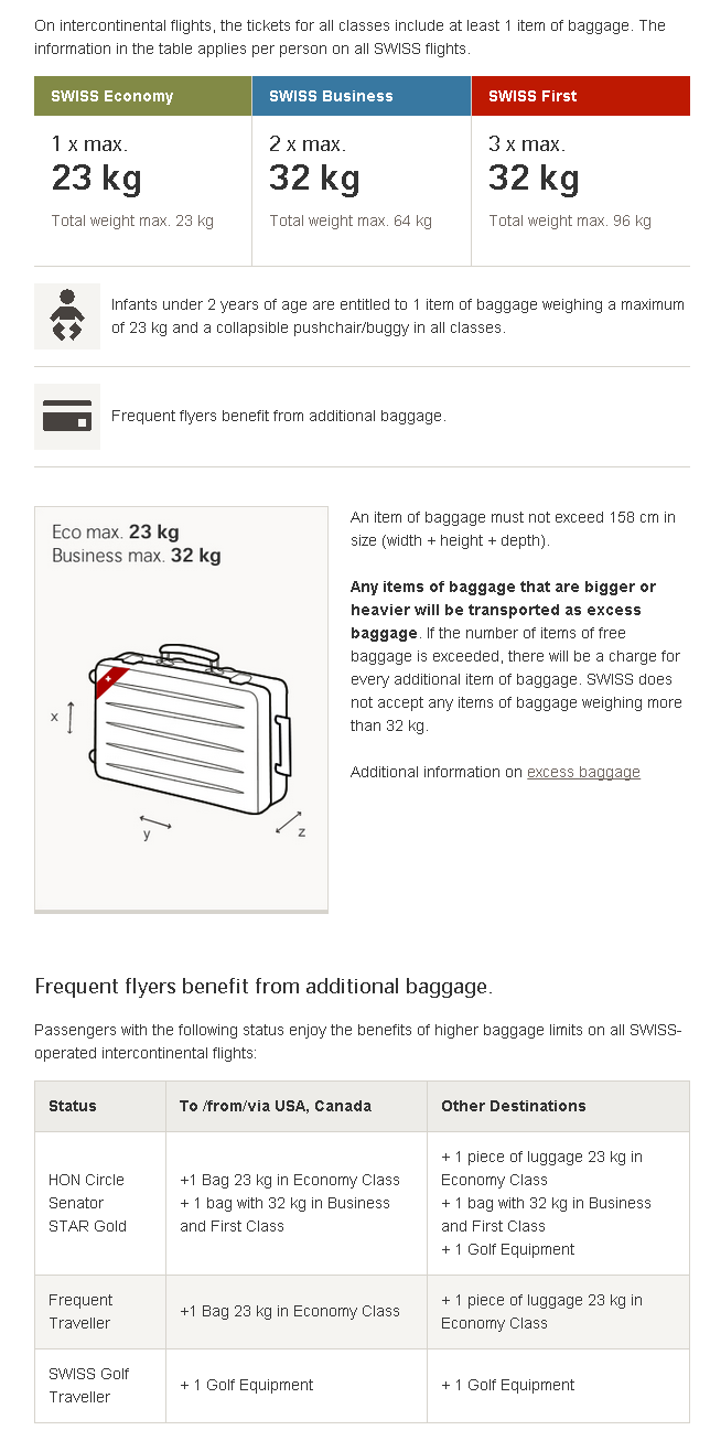 Baggage limits on intercontinental flights